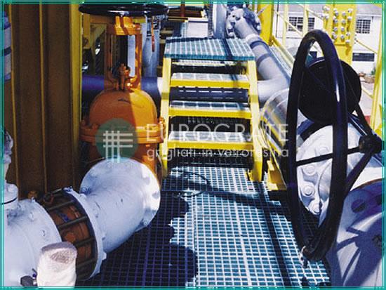 garde-corps, échelles à crinoline et marches utilisés pour l'industrie navale